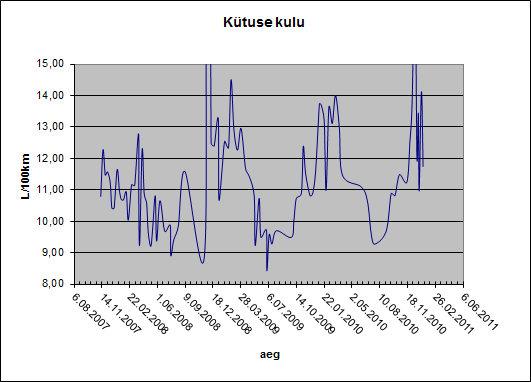 http://serxx.tmkk.ee/audiclub/2011/coupe_2.8_quattro_kyttekulu.jpg